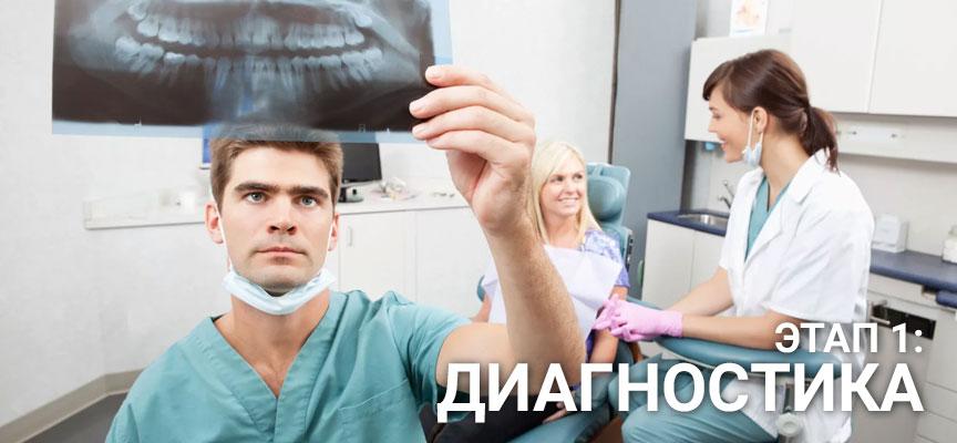 Диагностика зубов и лица